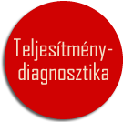teljesitmenydiagnosztika